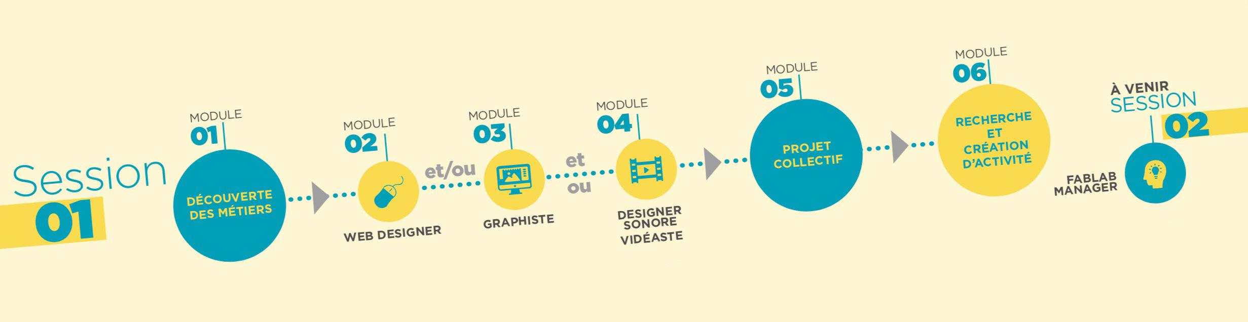 design_parcours_social_lab